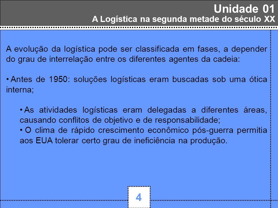 1 Unidade 01 4 A Logística na segunda metade do século XX