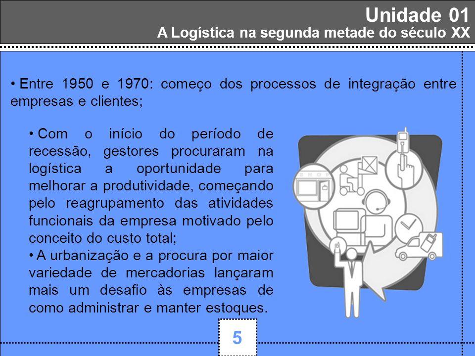 1 Unidade 01 5 A Logística na segunda metade do século XX