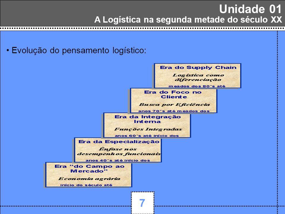 1 Unidade 01 7 A Logística na segunda metade do século XX