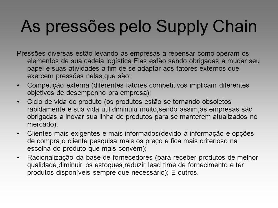 As pressões pelo Supply Chain