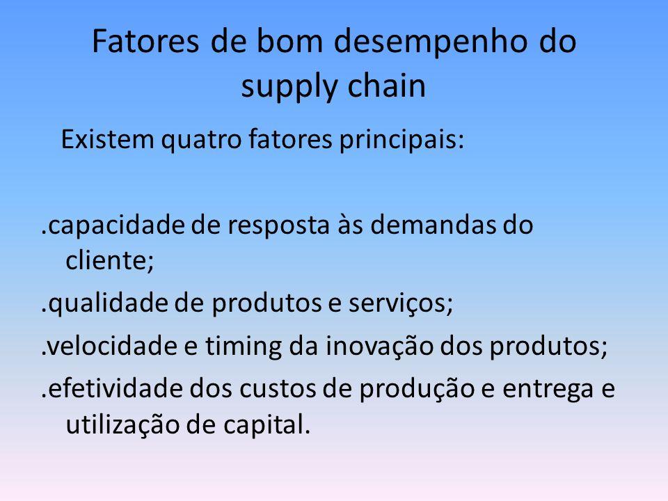 Fatores de bom desempenho do supply chain