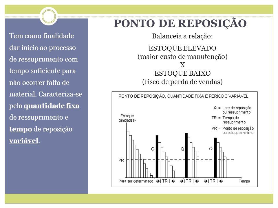 PONTO DE REPOSIÇÃO