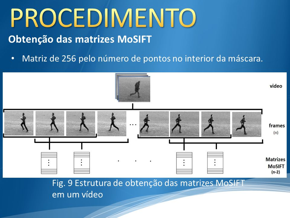 PROCEDIMENTO Obtenção das matrizes MoSIFT