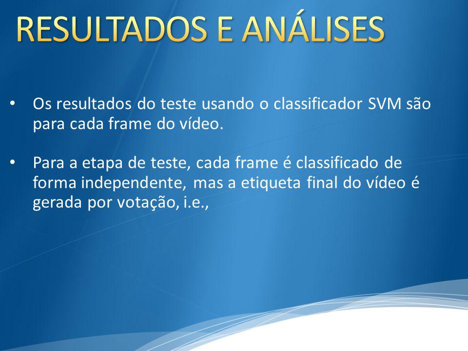 RESULTADOS E ANÁLISES Os resultados do teste usando o classificador SVM são para cada frame do vídeo.