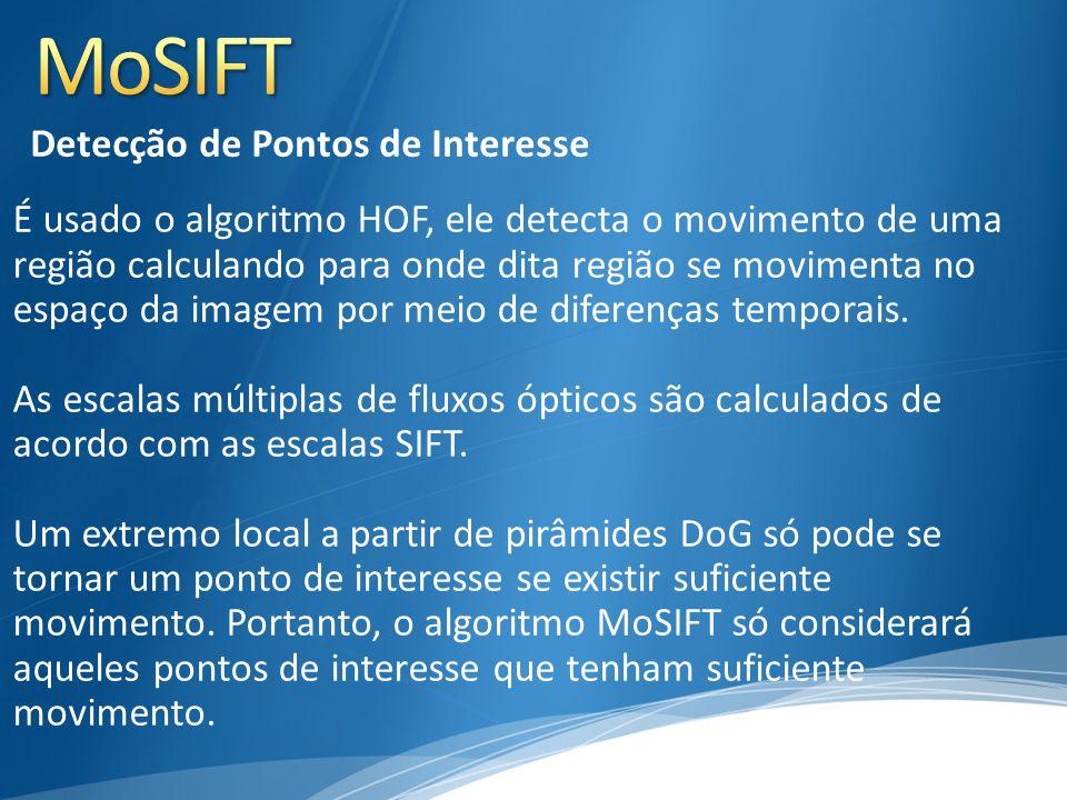 MoSIFT Detecção de Pontos de Interesse