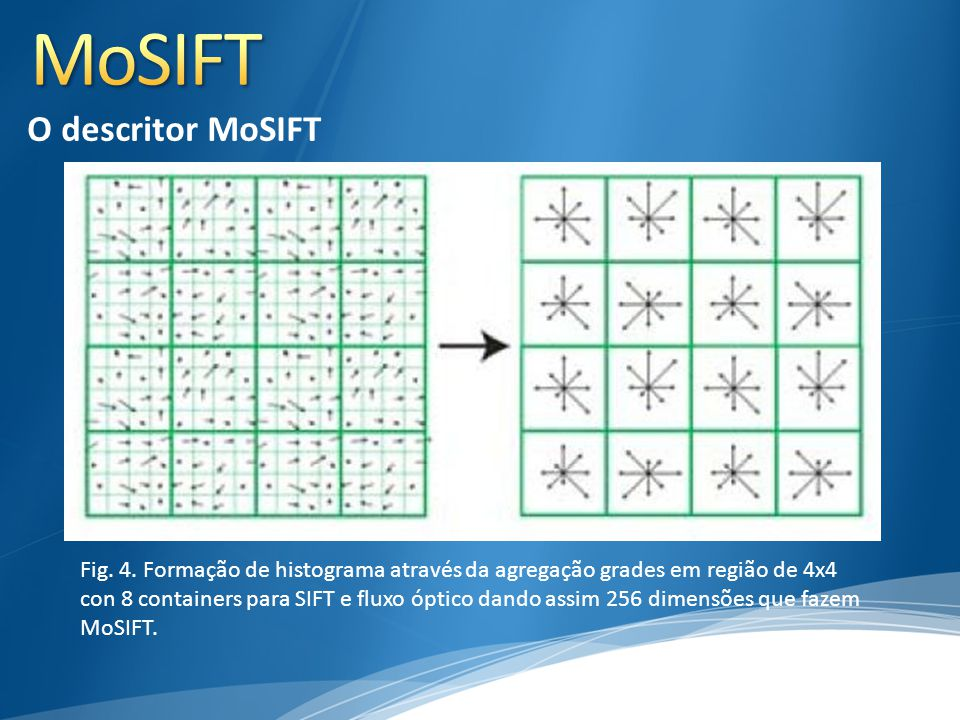 MoSIFT O descritor MoSIFT