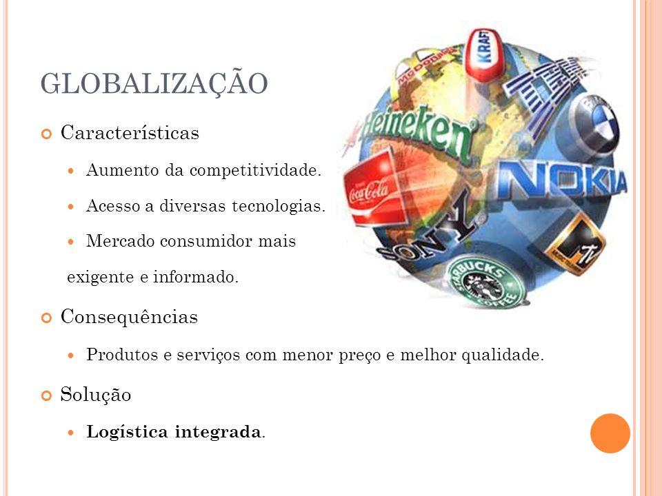 GLOBALIZAÇÃO Características Consequências Solução