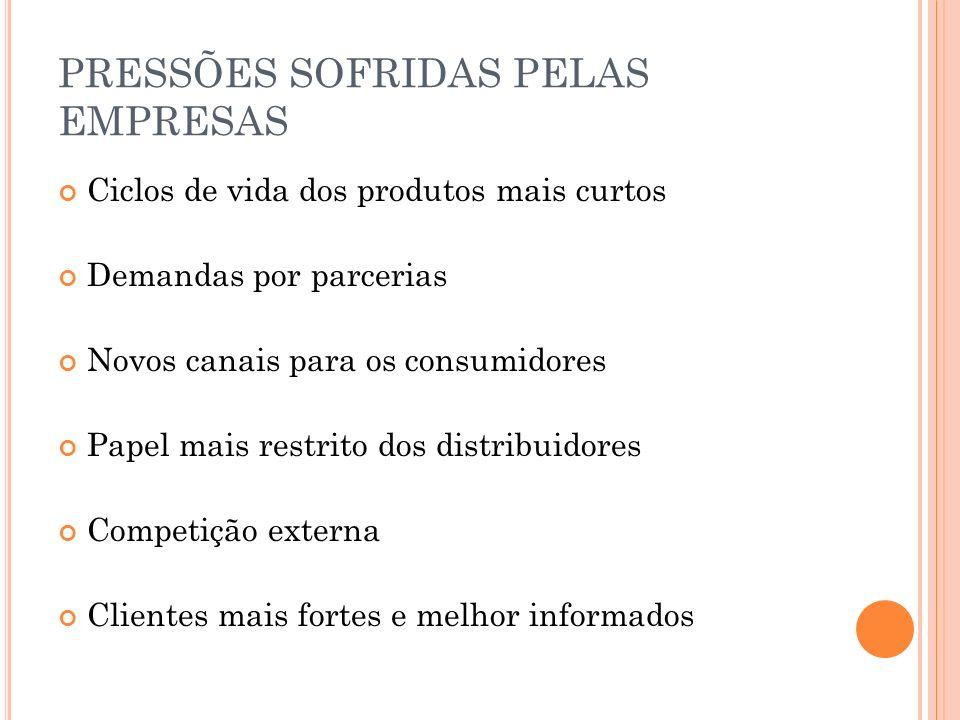 PRESSÕES SOFRIDAS PELAS EMPRESAS