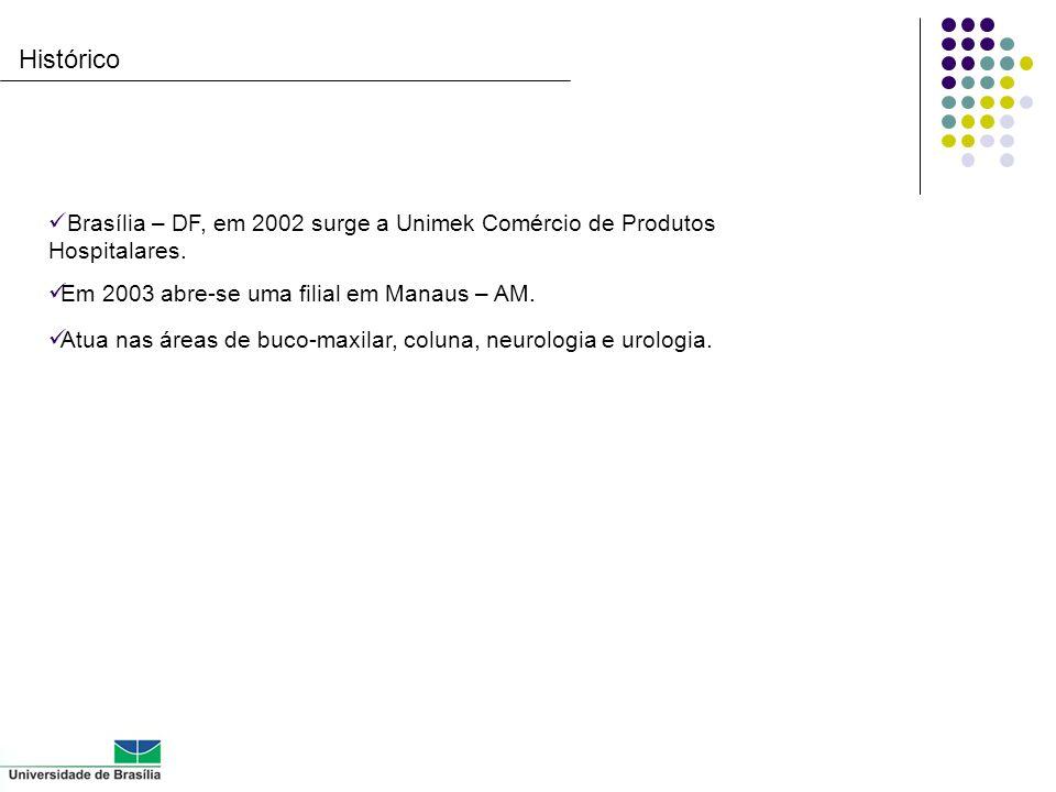 Histórico Brasília – DF, em 2002 surge a Unimek Comércio de Produtos Hospitalares. Em 2003 abre-se uma filial em Manaus – AM.