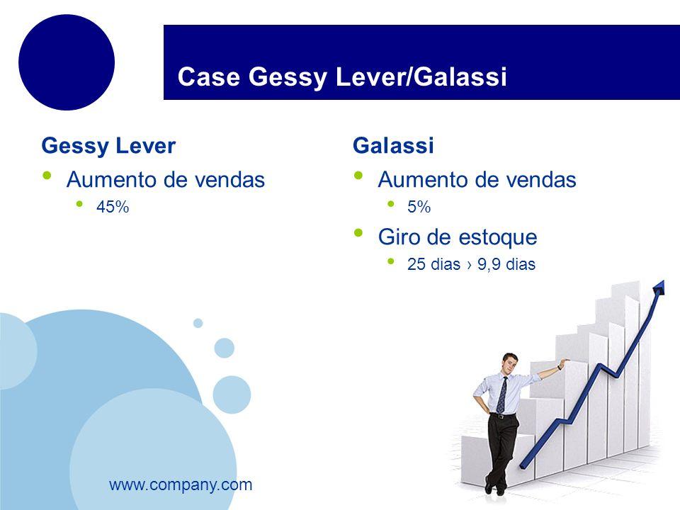 Case Gessy Lever/Galassi