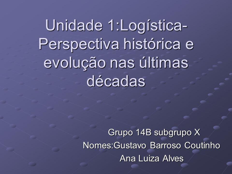Grupo 14B subgrupo X Nomes:Gustavo Barroso Coutinho Ana Luiza Alves