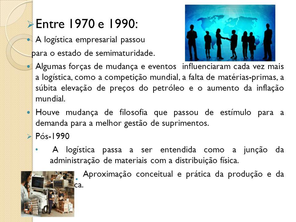 Entre 1970 e 1990: A logística empresarial passou