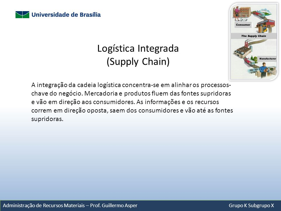 Logística Integrada (Supply Chain)