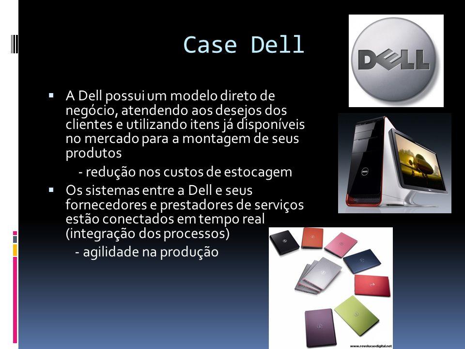 Case Dell