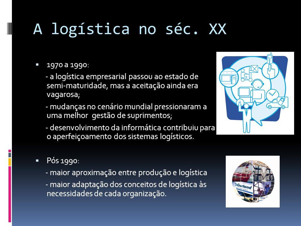 A logística no séc. XX 1970 a 1990: - a logística empresarial passou ao estado de semi-maturidade, mas a aceitação ainda era vagarosa;