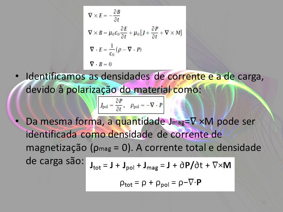 Identificamos as densidades de corrente e a de carga, devido à polarização do material como: