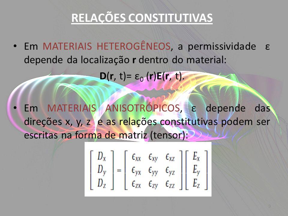 RELAÇÕES CONSTITUTIVAS