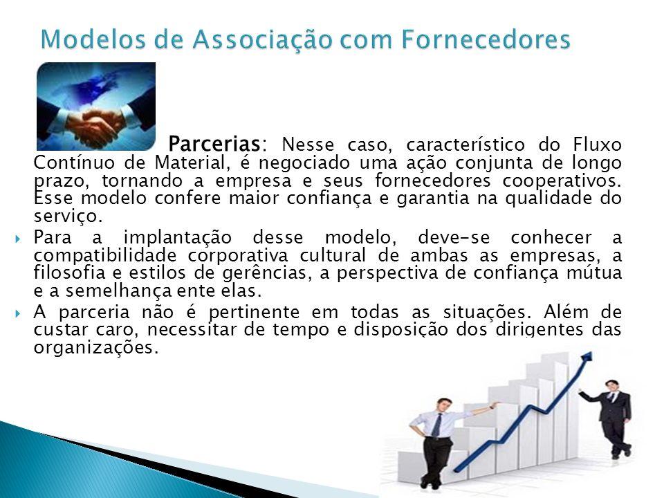 Modelos de Associação com Fornecedores