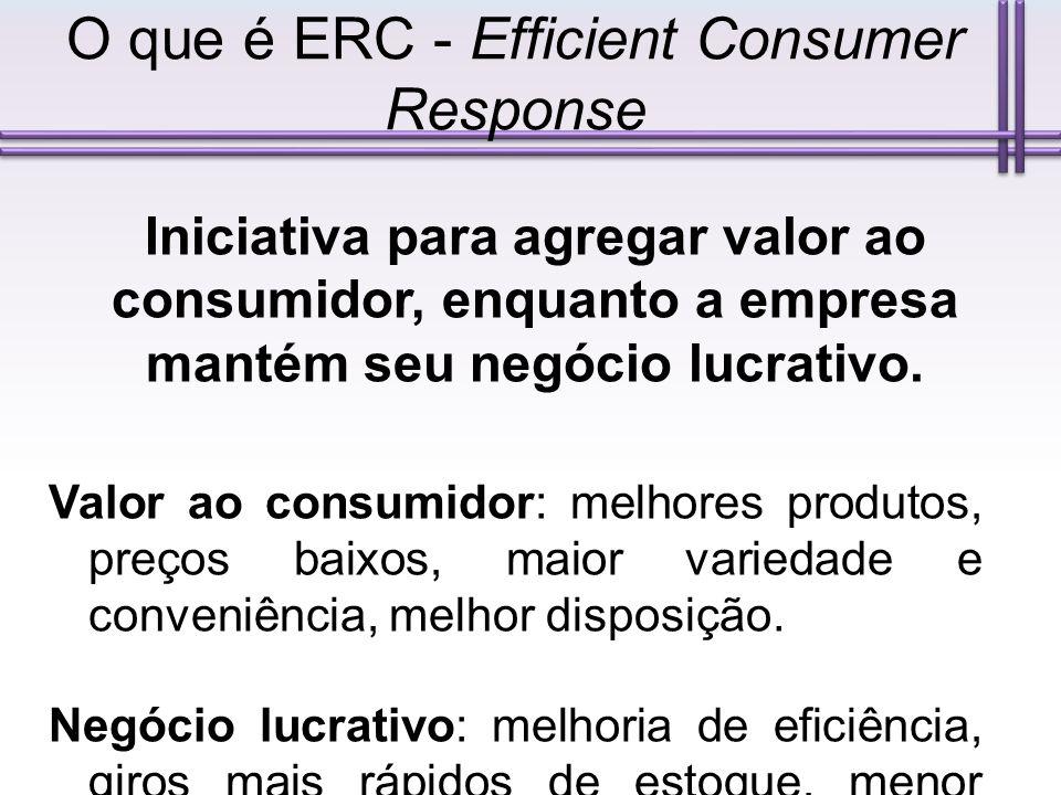 O que é ERC - Efficient Consumer Response