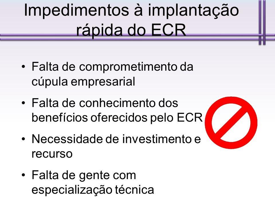 Impedimentos à implantação rápida do ECR