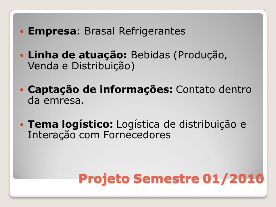 Projeto Semestre 01/2010 Empresa: Brasal Refrigerantes