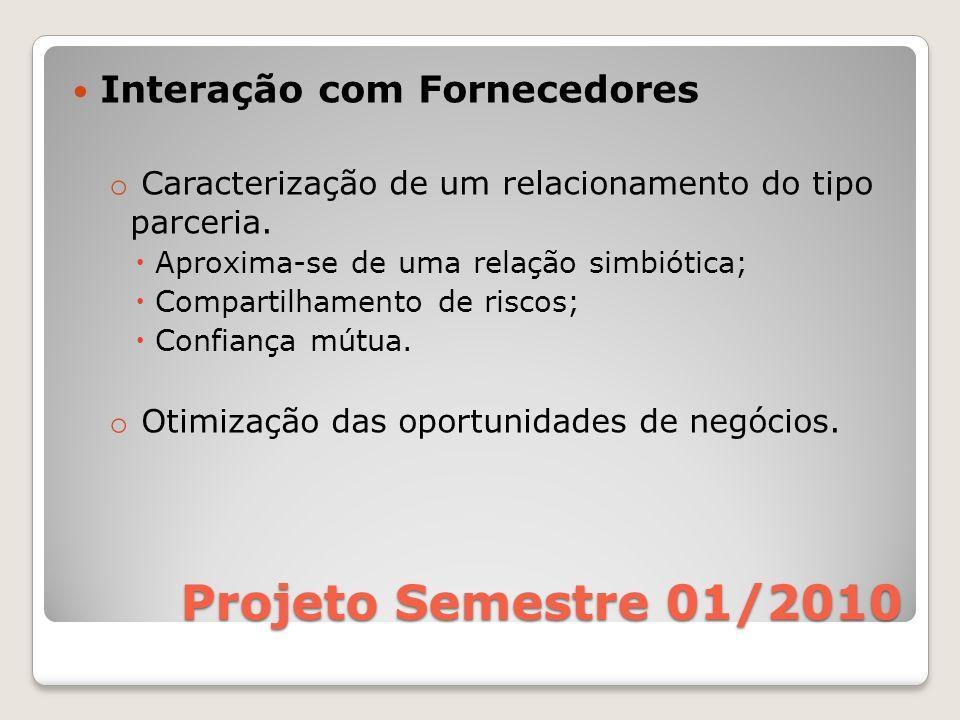 Projeto Semestre 01/2010 Interação com Fornecedores