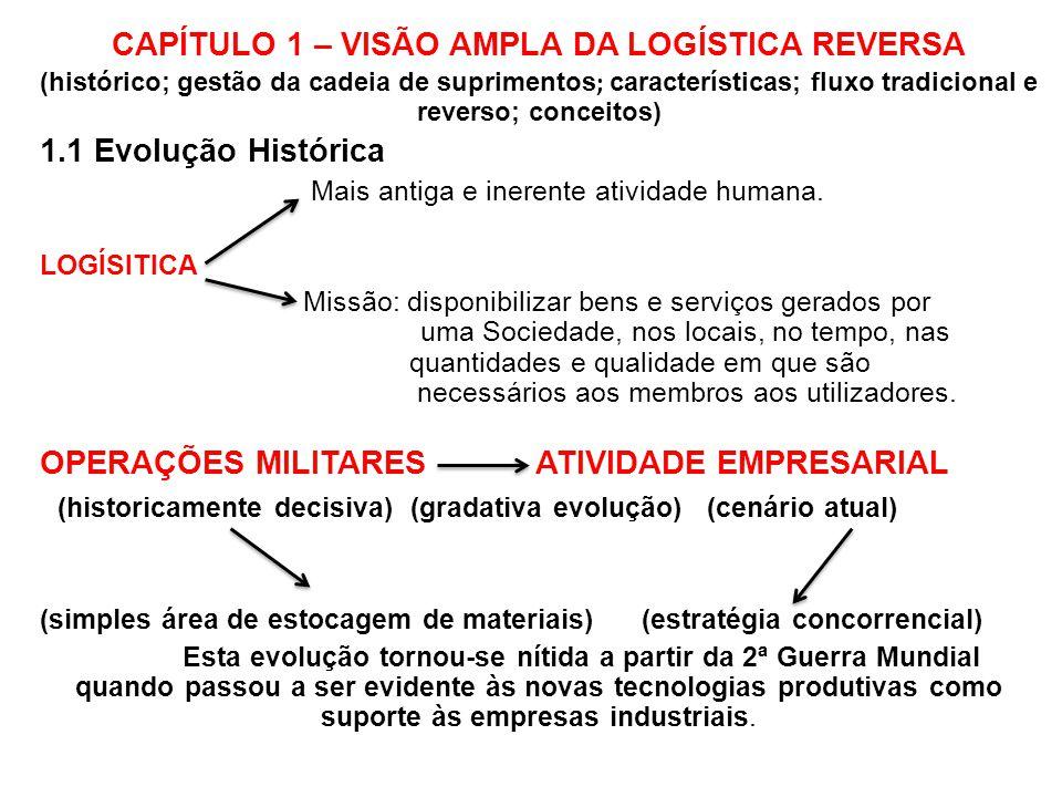 CAPÍTULO 1 – VISÃO AMPLA DA LOGÍSTICA REVERSA