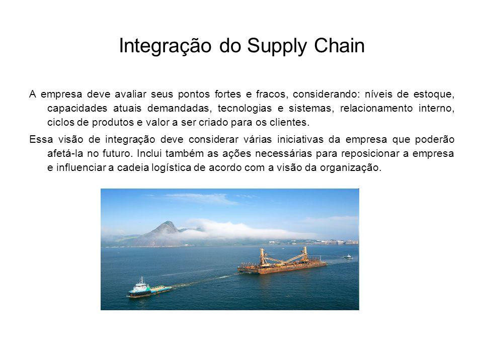 Integração do Supply Chain