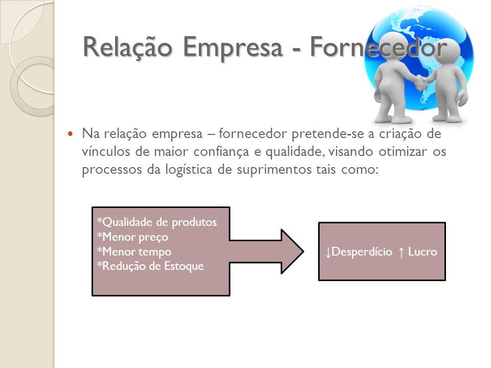 Relação Empresa - Fornecedor
