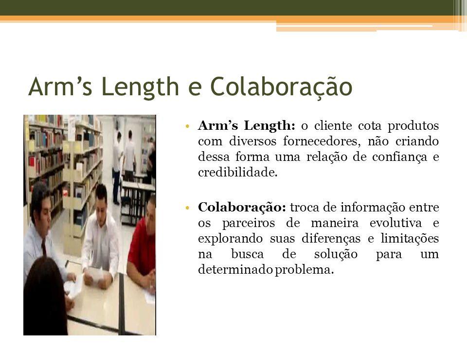 Arm's Length e Colaboração