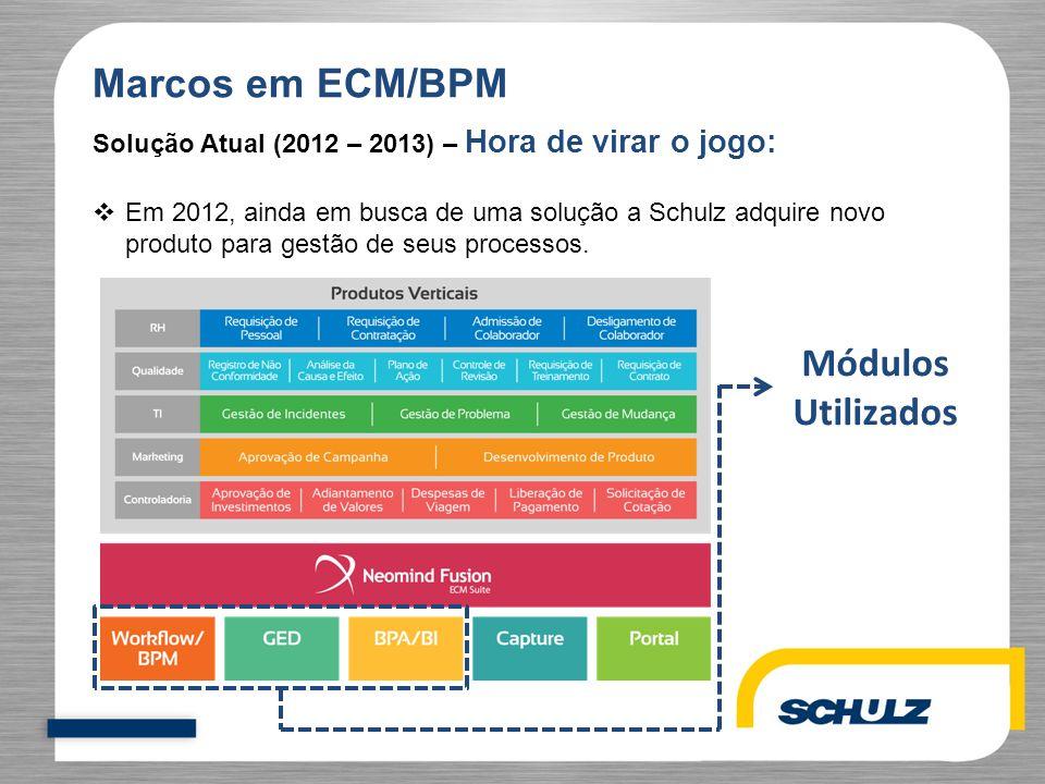 Marcos em ECM/BPM Módulos Utilizados
