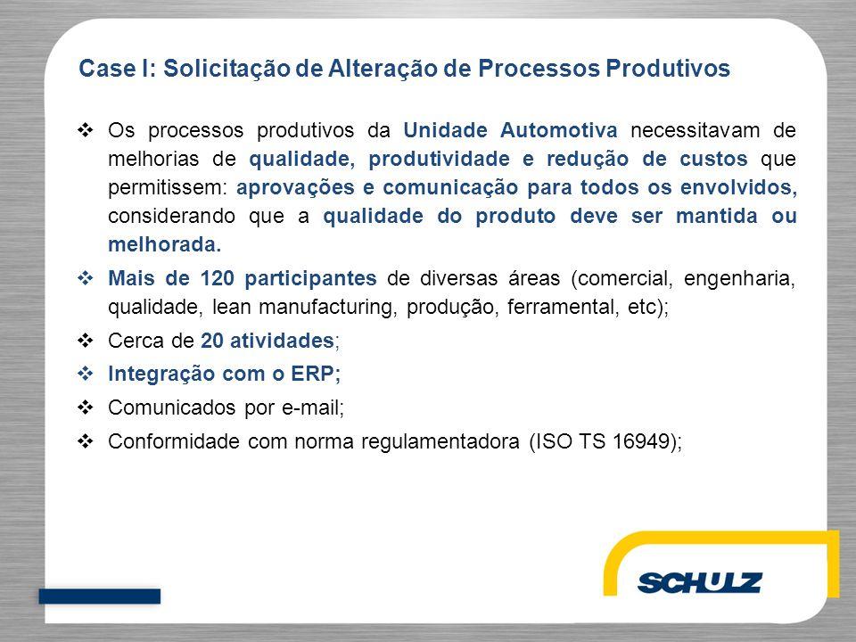 Case I: Solicitação de Alteração de Processos Produtivos
