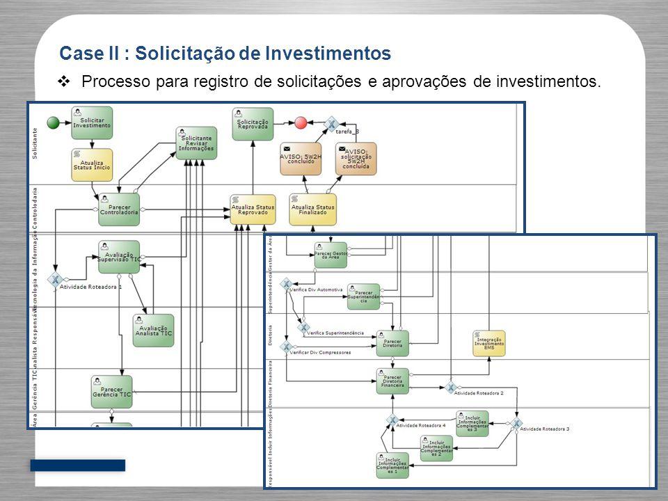 Case II : Solicitação de Investimentos