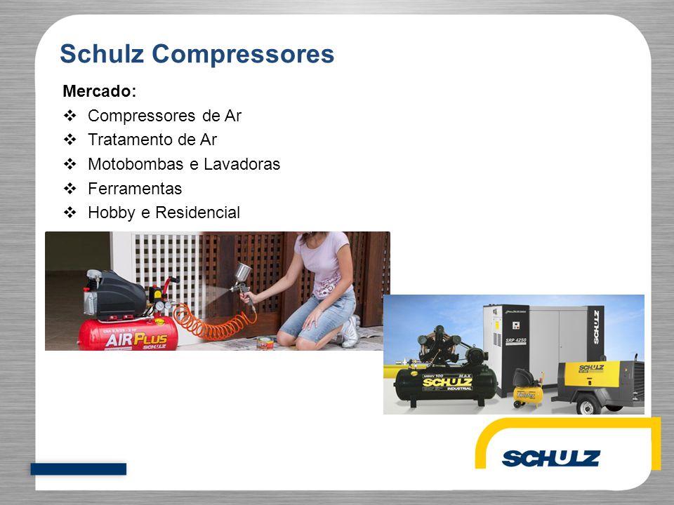 Schulz Compressores Mercado: Compressores de Ar Tratamento de Ar