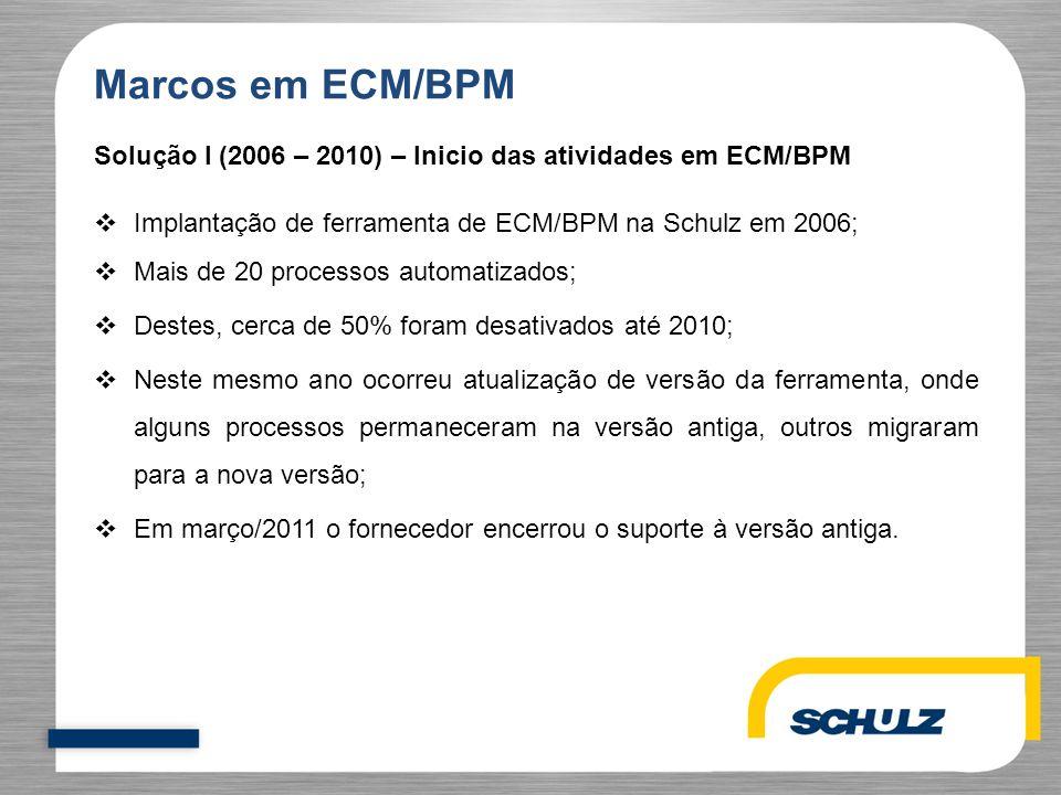 Marcos em ECM/BPM Solução I (2006 – 2010) – Inicio das atividades em ECM/BPM. Implantação de ferramenta de ECM/BPM na Schulz em 2006;