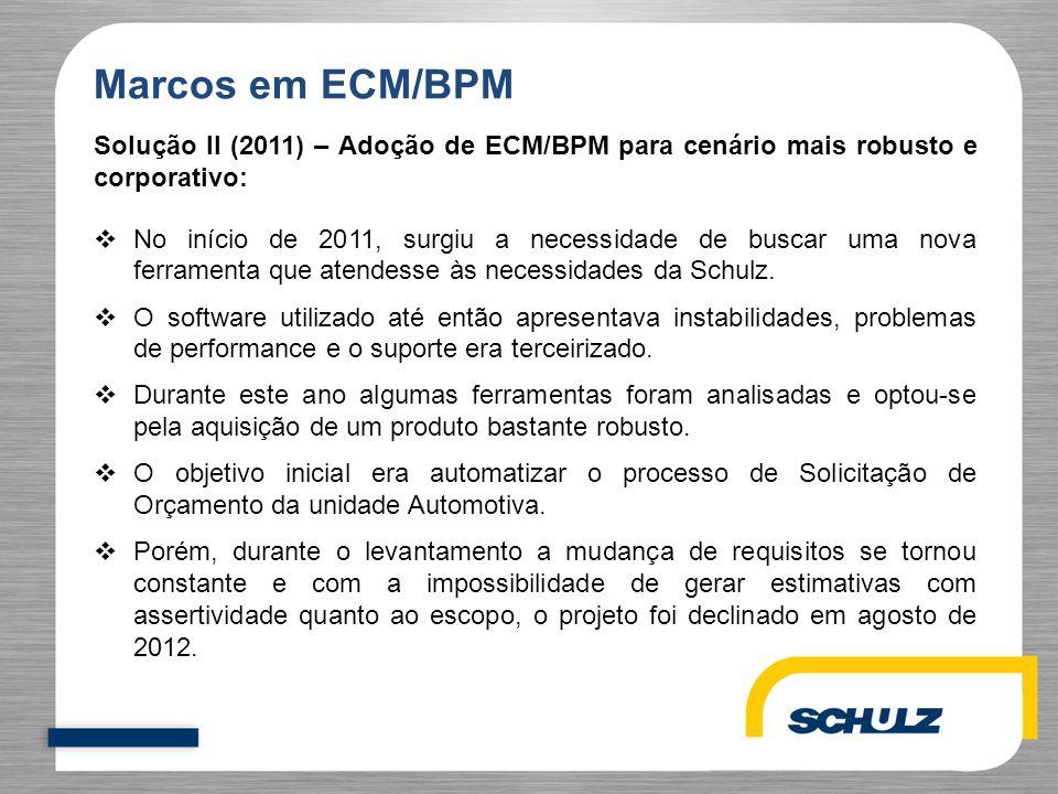 Marcos em ECM/BPM Solução II (2011) – Adoção de ECM/BPM para cenário mais robusto e corporativo: