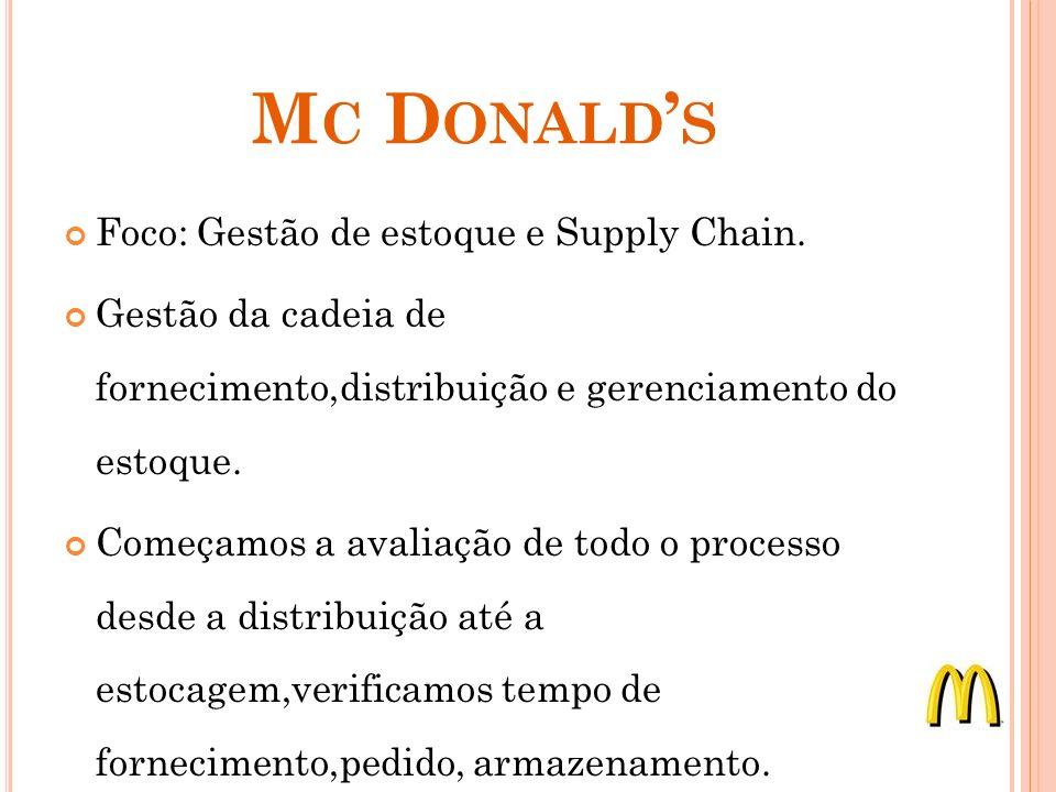 Mc Donald's Foco: Gestão de estoque e Supply Chain.