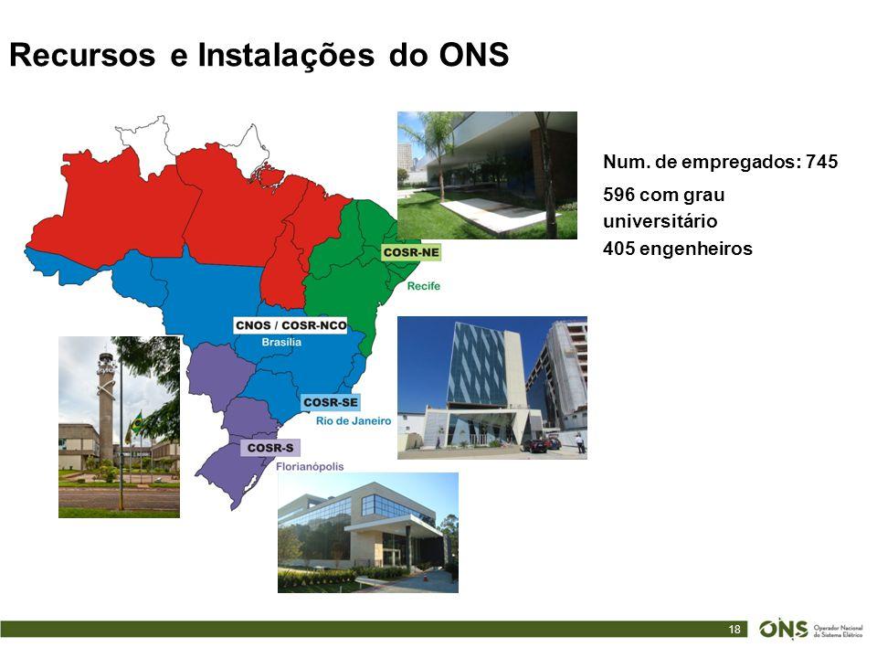Recursos e Instalações do ONS