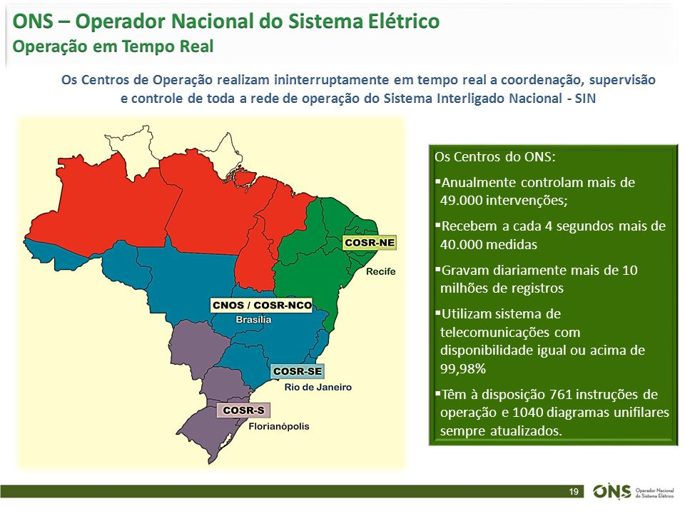 Os Centros de Operação realizam ininterruptamente em tempo real a coordenação, supervisão e controle de toda a rede de operação do Sistema Interligado Nacional - SIN