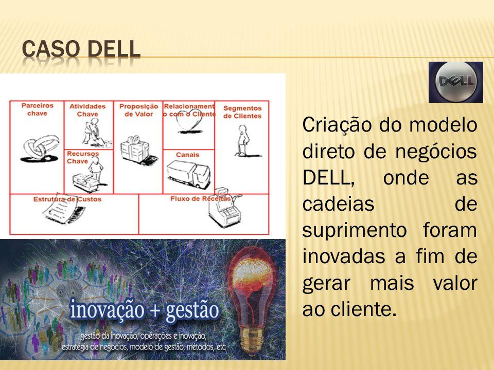 CASO DELL Criação do modelo direto de negócios DELL, onde as cadeias de suprimento foram inovadas a fim de gerar mais valor ao cliente.