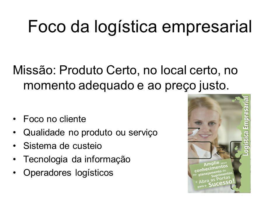 Foco da logística empresarial