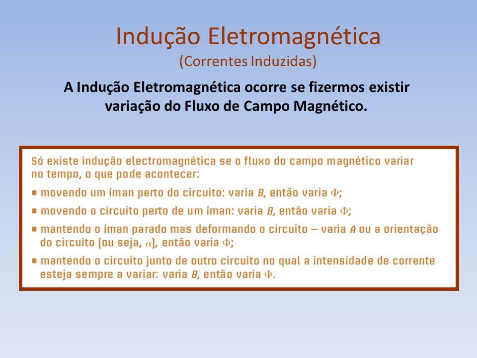Indução Eletromagnética (Correntes Induzidas)
