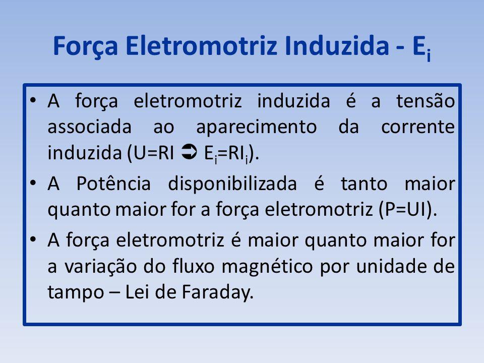 Força Eletromotriz Induzida - Ei
