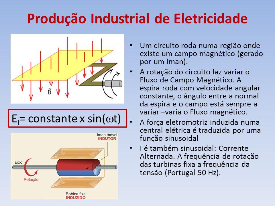 Produção Industrial de Eletricidade