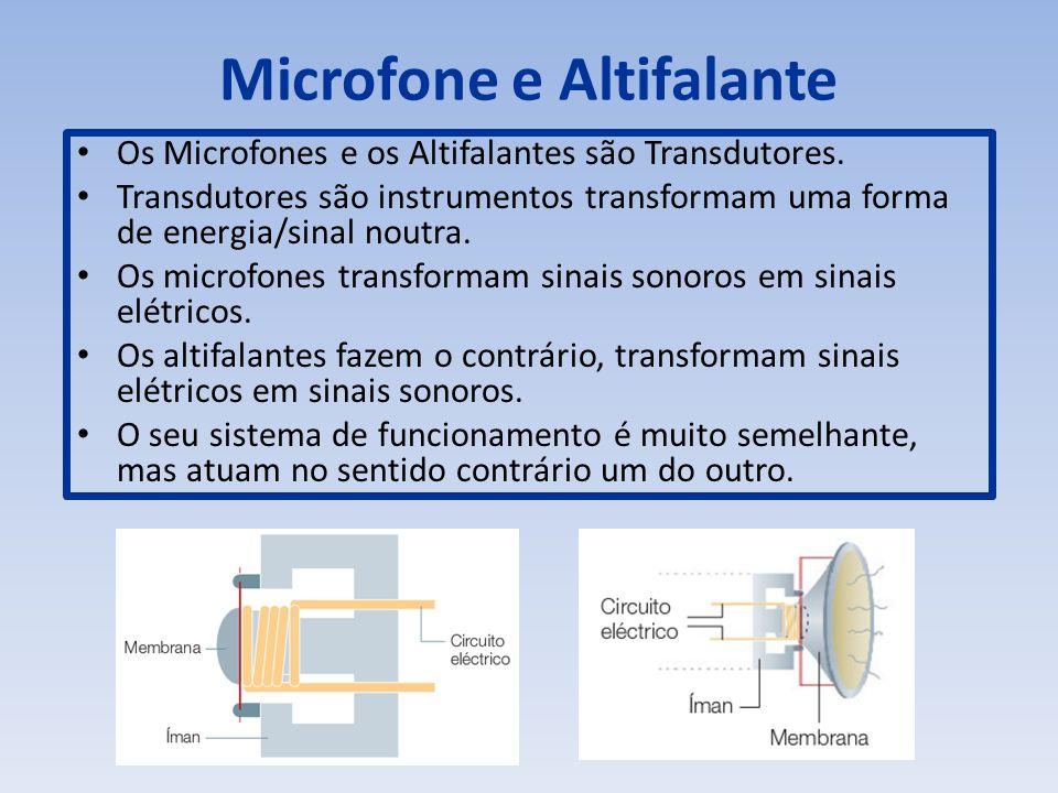 Microfone e Altifalante