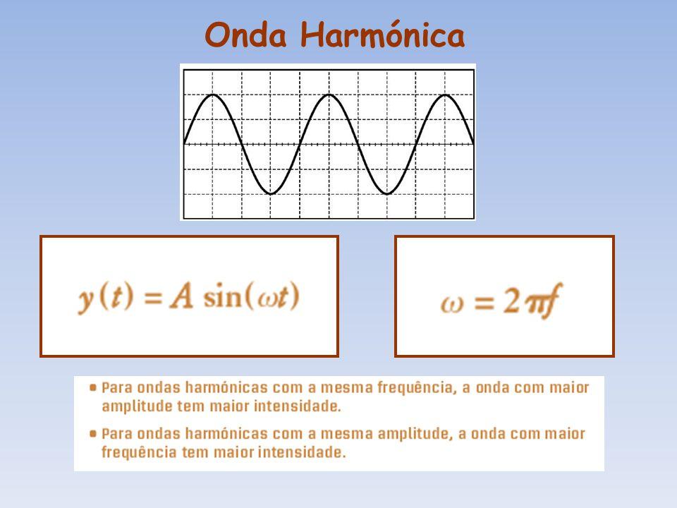 Onda Harmónica