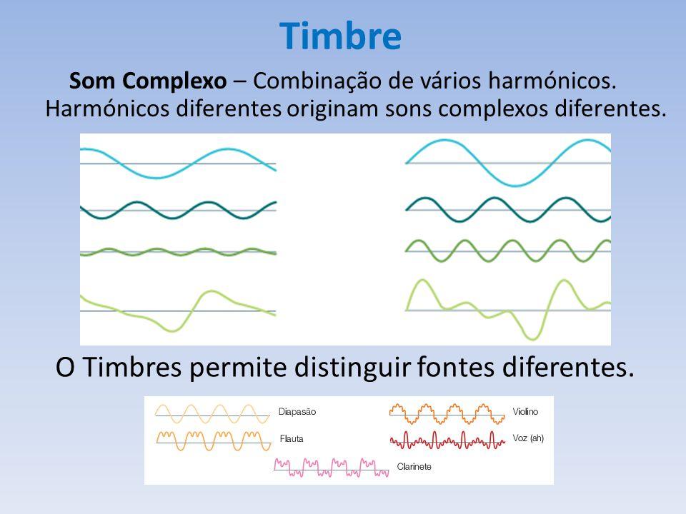 Timbre O Timbres permite distinguir fontes diferentes.