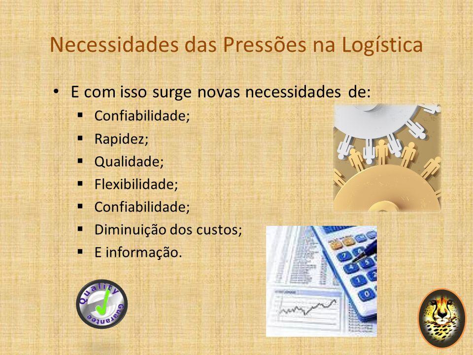 Necessidades das Pressões na Logística
