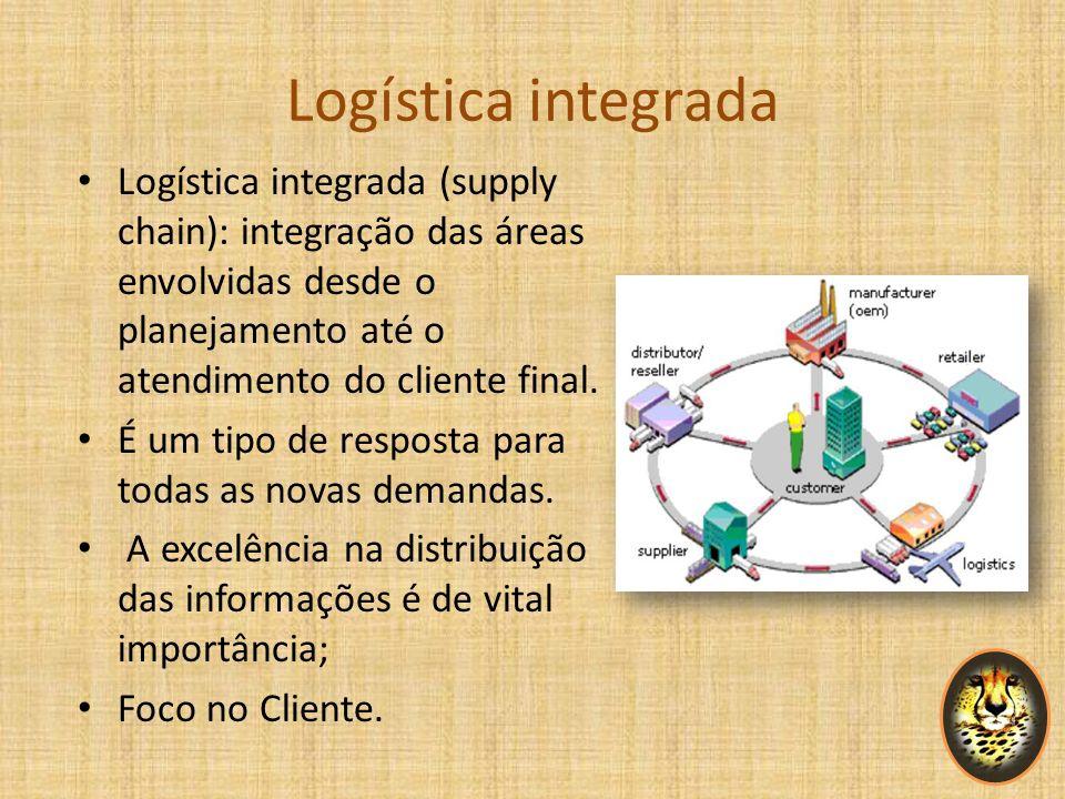 Logística integrada Logística integrada (supply chain): integração das áreas envolvidas desde o planejamento até o atendimento do cliente final.