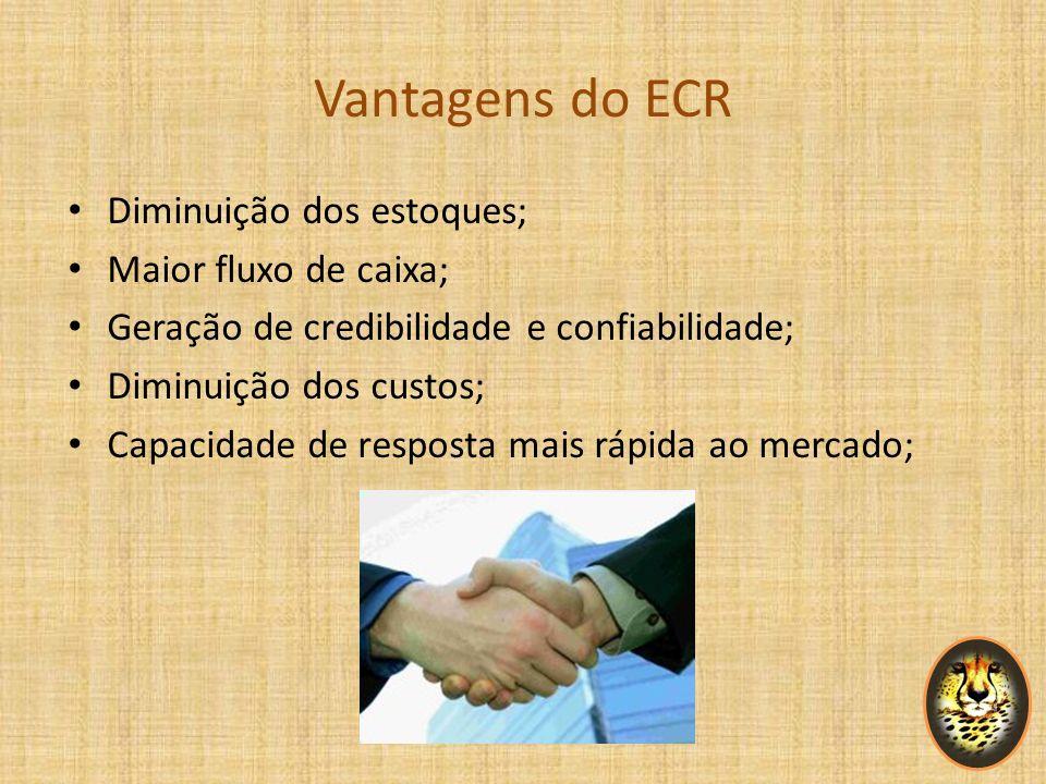 Vantagens do ECR Diminuição dos estoques; Maior fluxo de caixa;